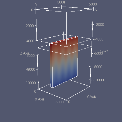 Numerical model of a convection cell in a vertical fault.